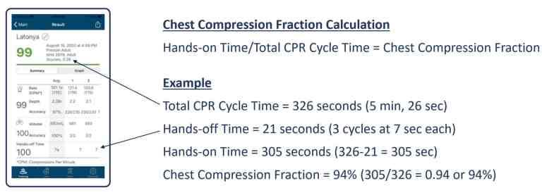 Prestan Series 2000 Manikin Chest Compression Fraction Calculation